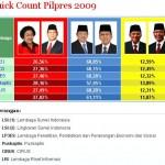 hasil-quick-count
